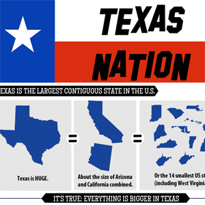 Texas Nation