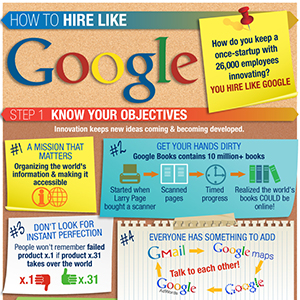 How to Hire Like Google